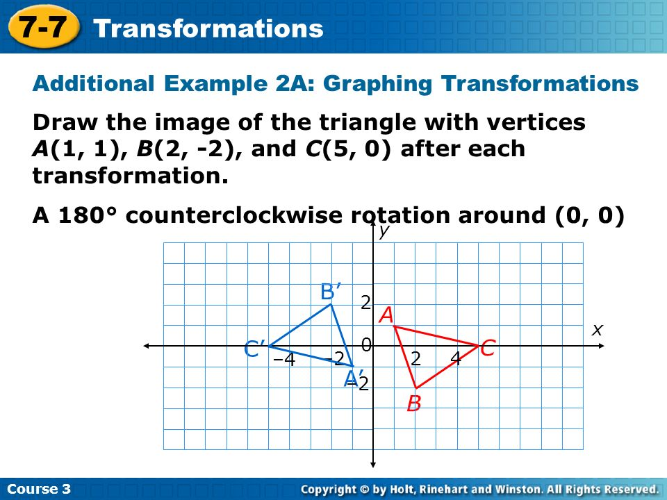 Additional Example 2A: Graphing Transformations