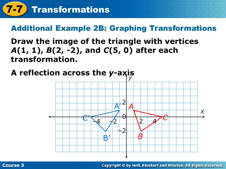 Additional Example 2B: Graphing Transformations