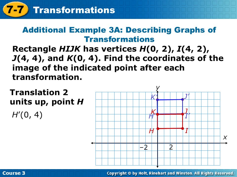 Additional Example 3A: Describing Graphs of Transformations