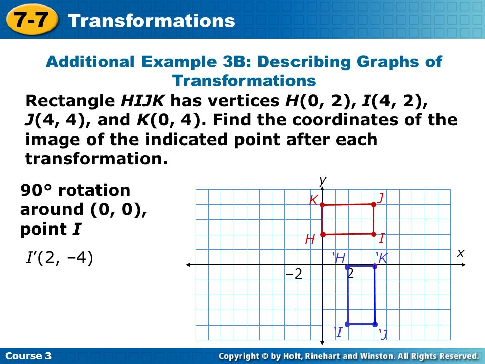 Additional Example 3B: Describing Graphs of Transformations