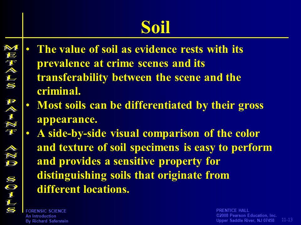 Soil METALS PAINT AND SOILS