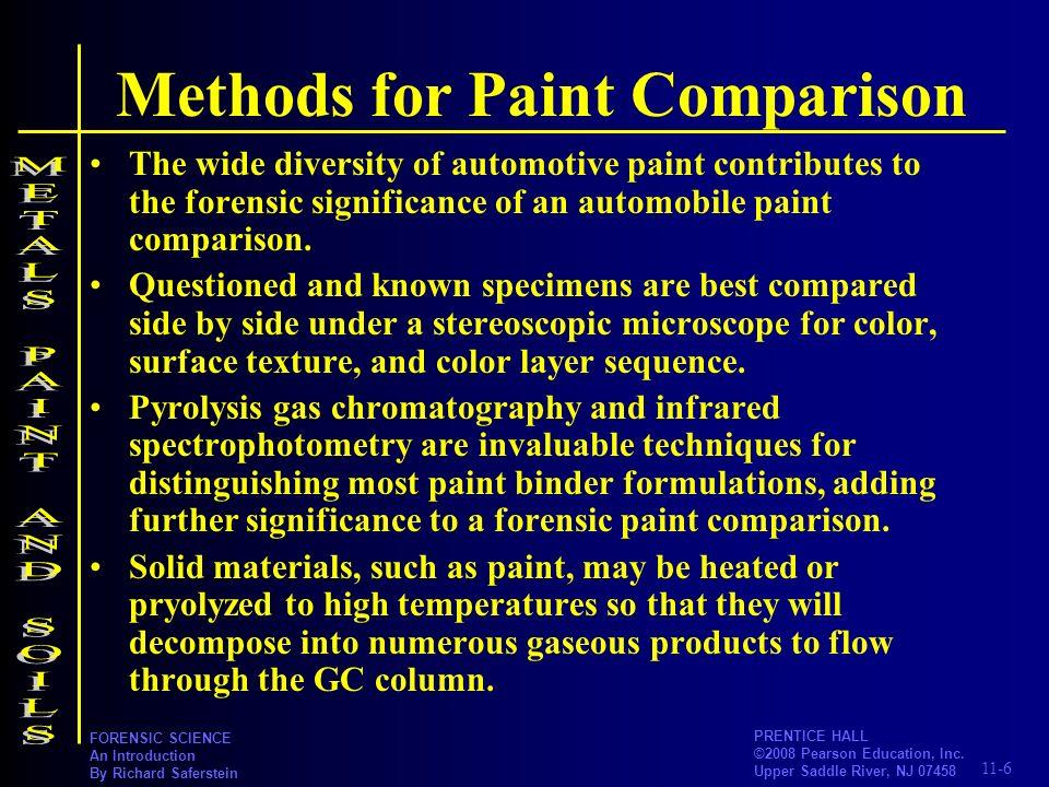 Methods for Paint Comparison