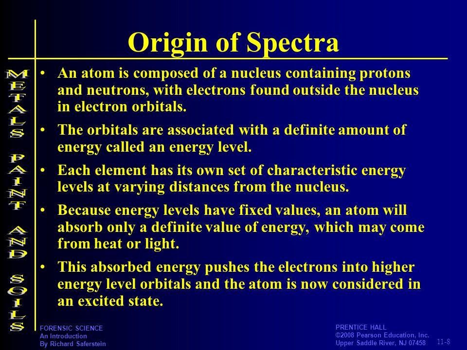Origin of Spectra METALS PAINT AND SOILS
