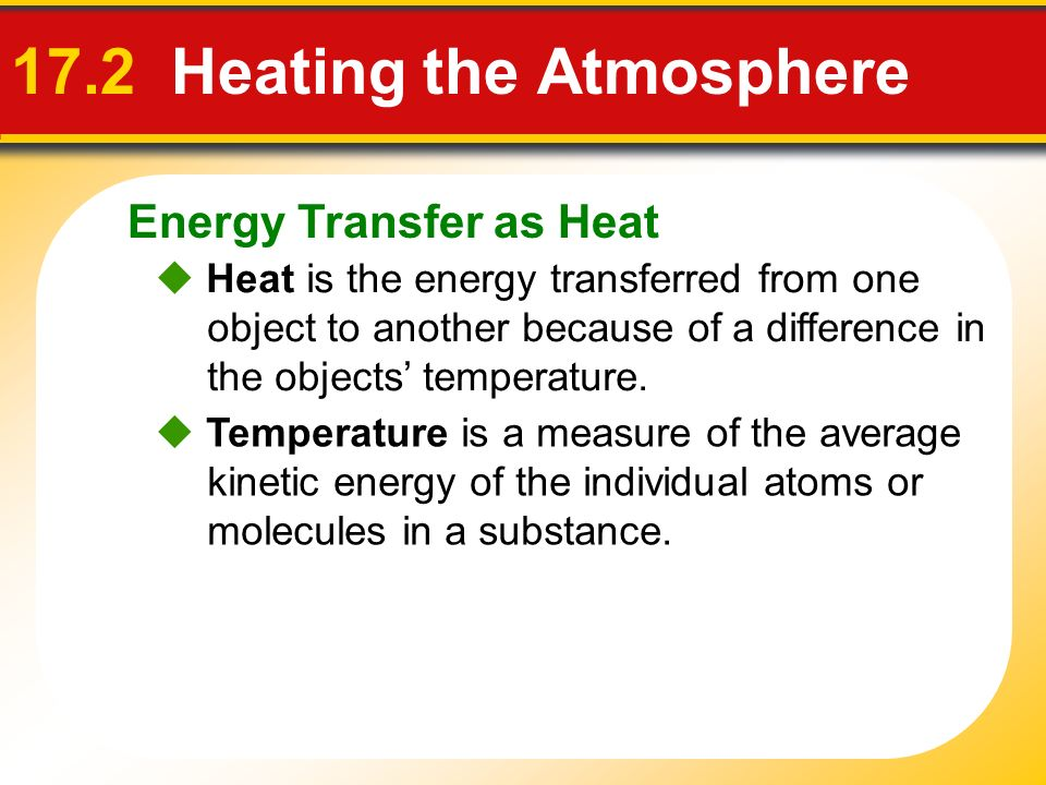17.2 Heating the Atmosphere