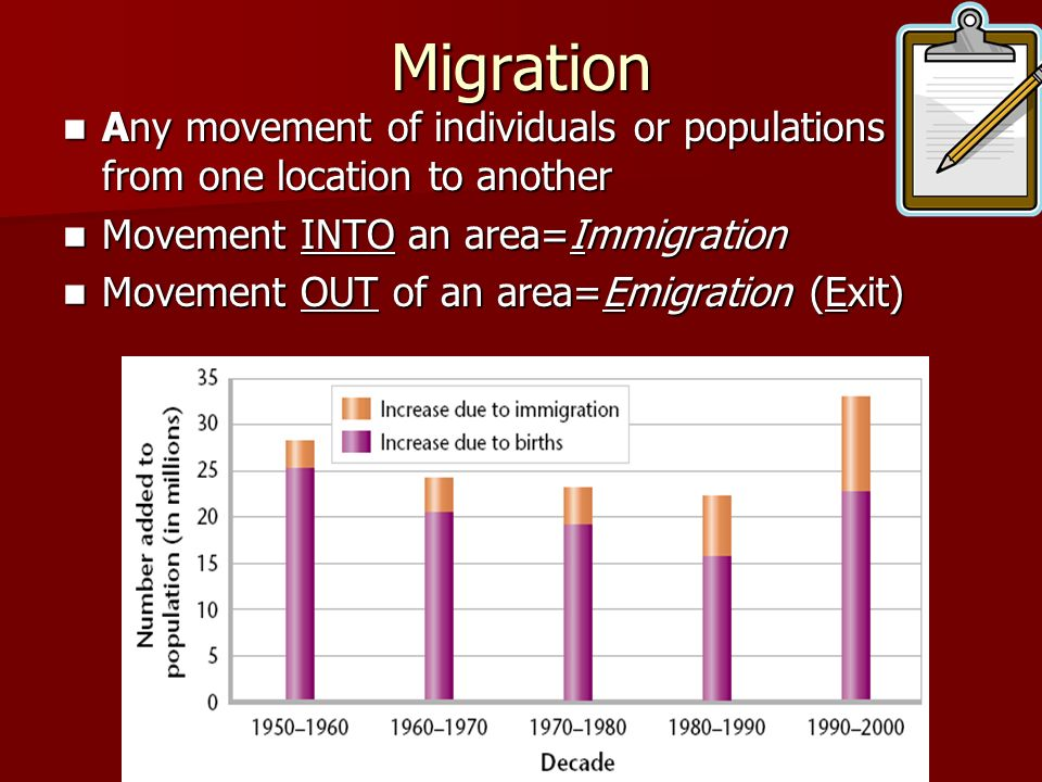 Migration Any movement of individuals or populations from one location to another. Movement INTO an area=Immigration.
