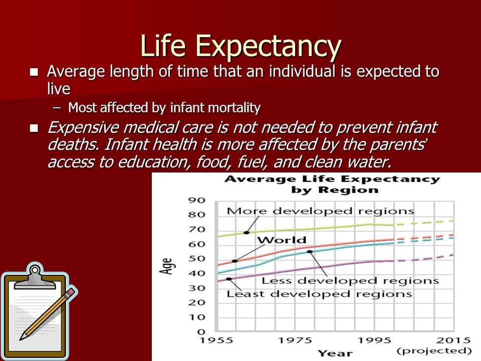 Life Expectancy Average length of time that an individual is expected to live. Most affected by infant mortality.