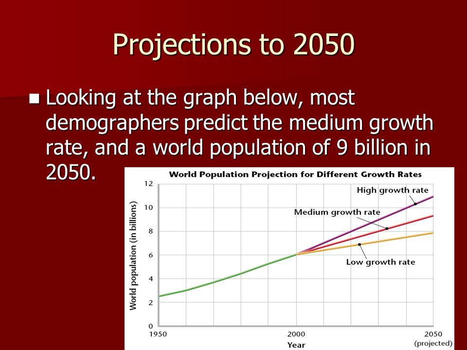 Projections to 2050 Looking at the graph below, most demographers predict the medium growth rate, and a world population of 9 billion in