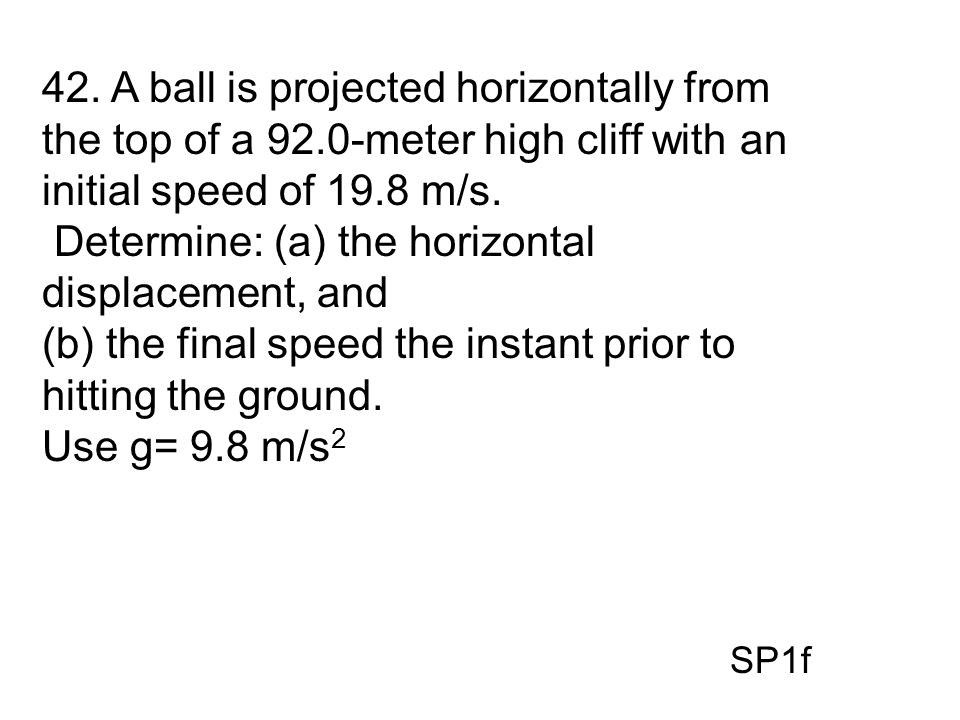 Determine: (a) the horizontal displacement, and