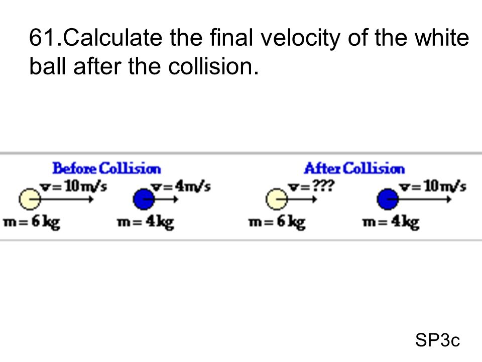 61.Calculate the final velocity of the white ball after the collision.
