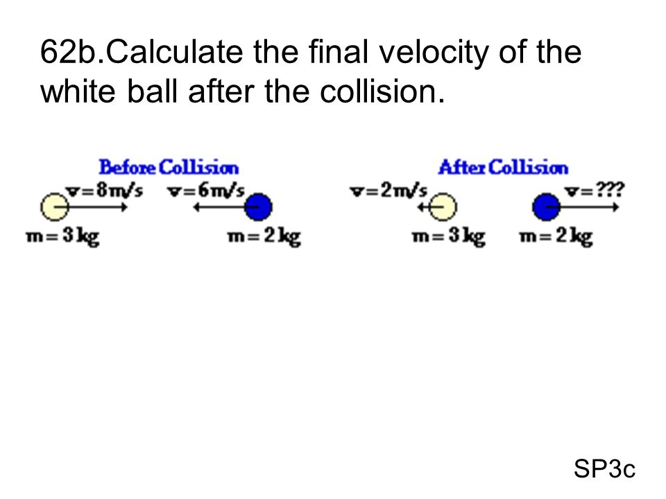 62b.Calculate the final velocity of the white ball after the collision.