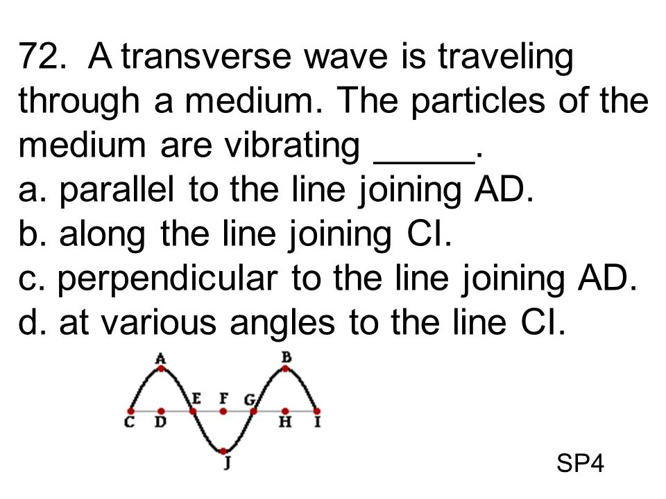 a. parallel to the line joining AD. b. along the line joining CI.