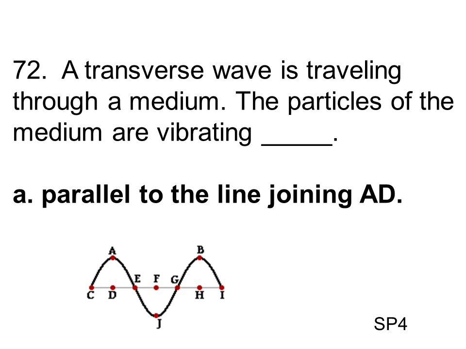 a. parallel to the line joining AD.