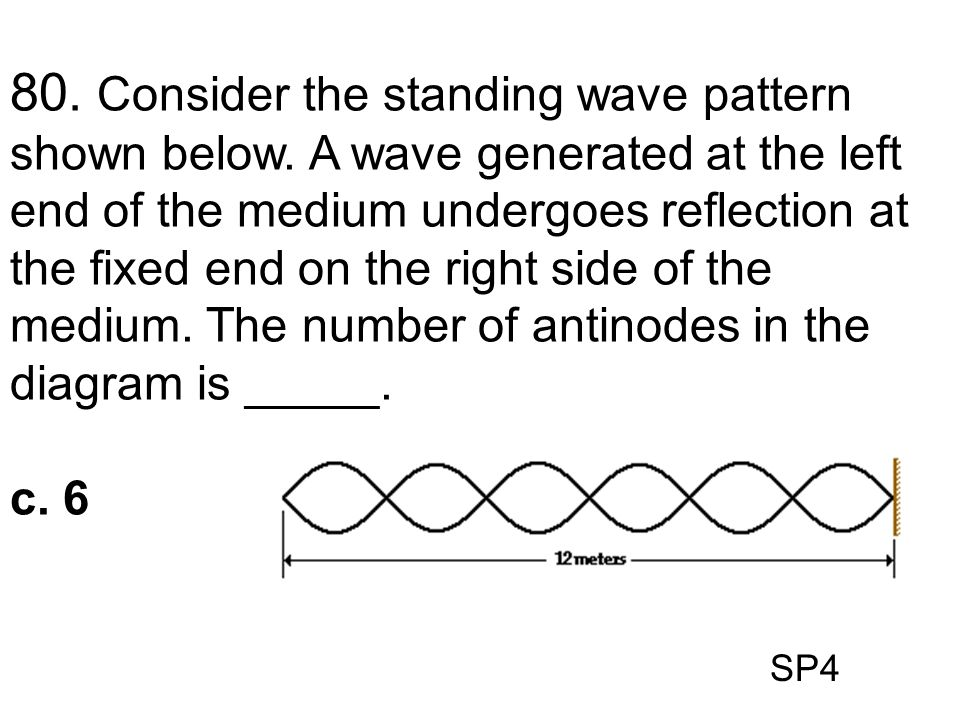 80. Consider the standing wave pattern shown below