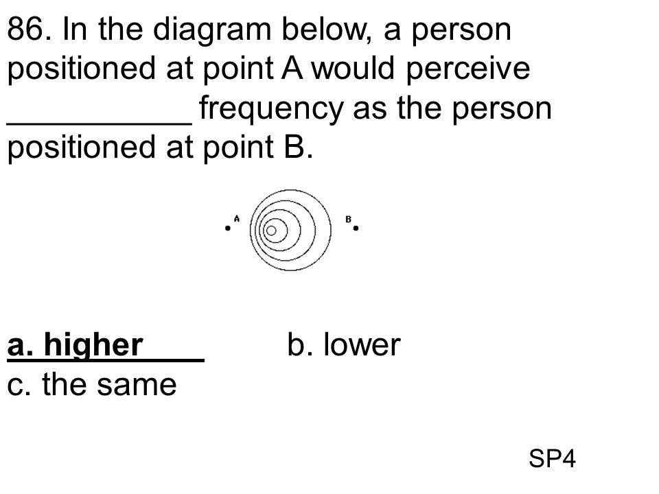 86. In the diagram below, a person positioned at point A would perceive __________ frequency as the person positioned at point B.