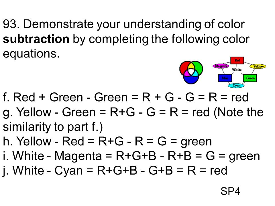f. Red + Green - Green = R + G - G = R = red