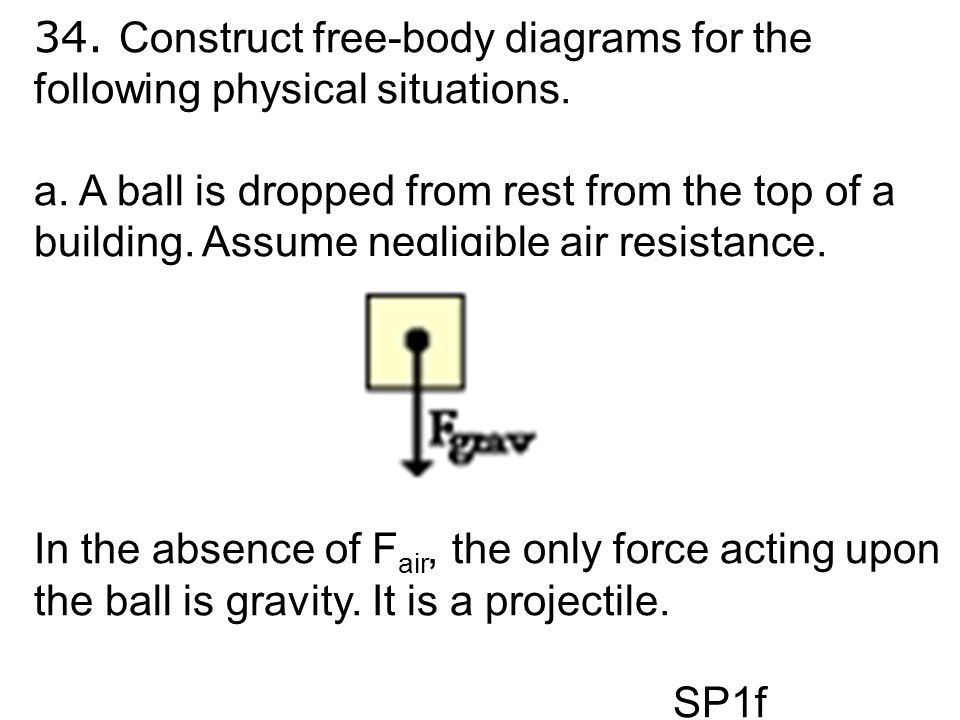 34. Construct free-body diagrams for the following physical situations.
