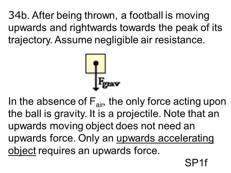 34b. After being thrown, a football is moving upwards and rightwards towards the peak of its trajectory. Assume negligible air resistance.