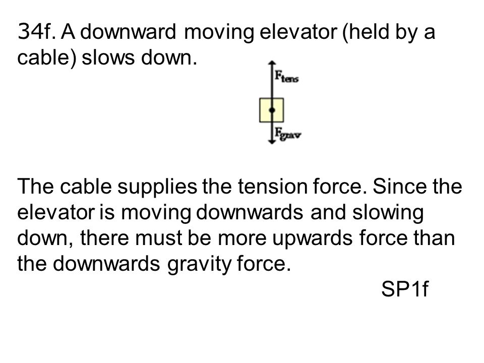 34f. A downward moving elevator (held by a cable) slows down.