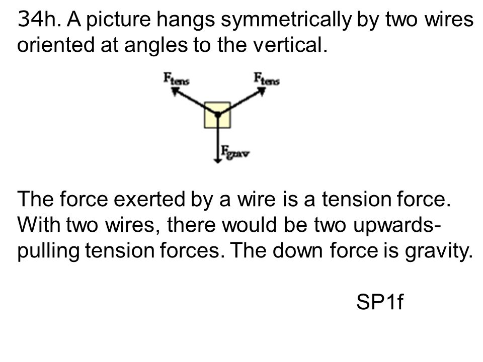 34h. A picture hangs symmetrically by two wires oriented at angles to the vertical.