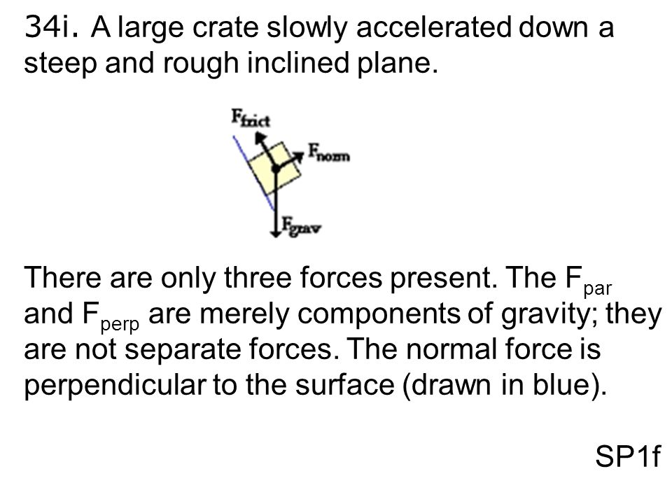 34i. A large crate slowly accelerated down a steep and rough inclined plane.