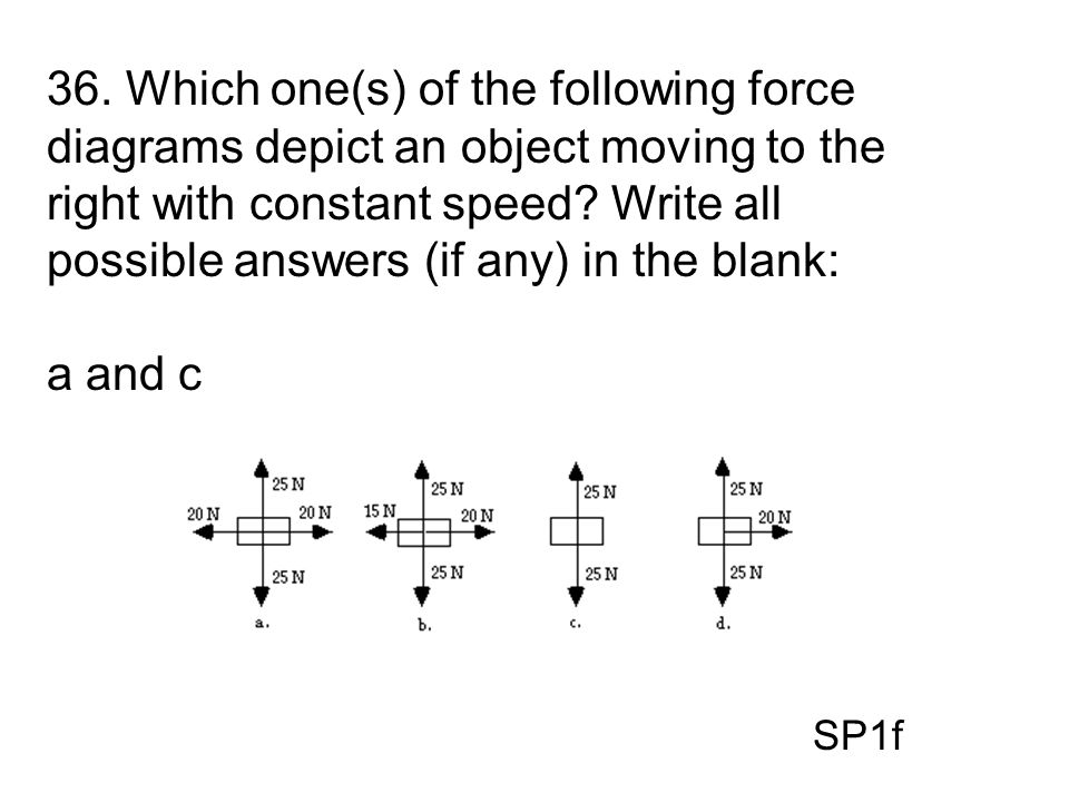 36. Which one(s) of the following force diagrams depict an object moving to the right with constant speed Write all possible answers (if any) in the blank: