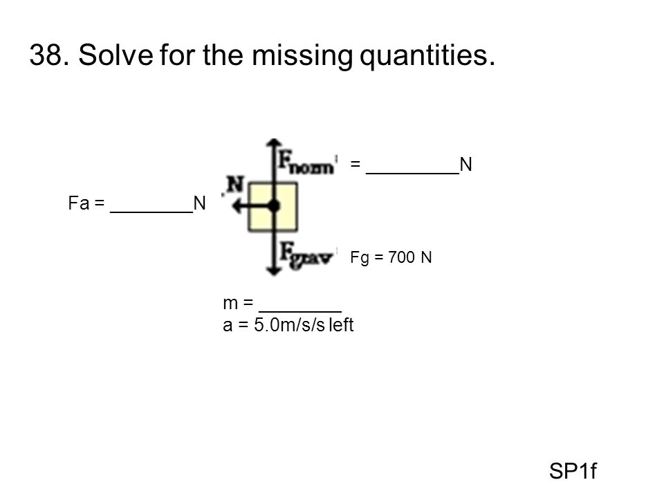 38. Solve for the missing quantities.