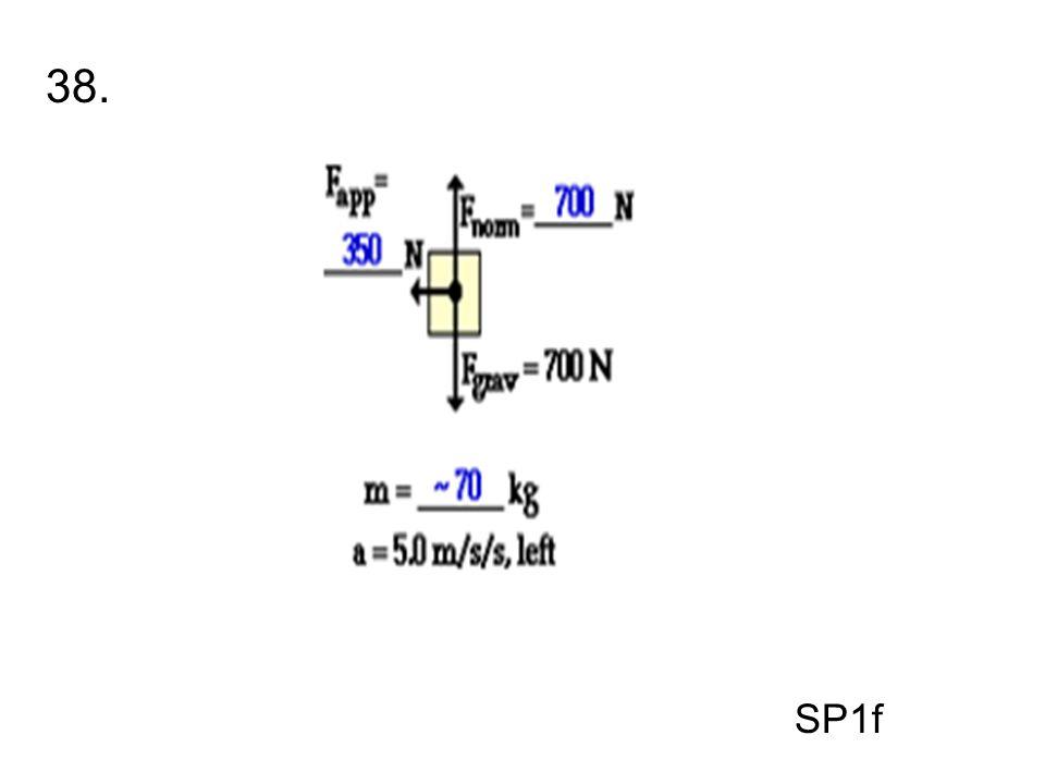 38. SP1f