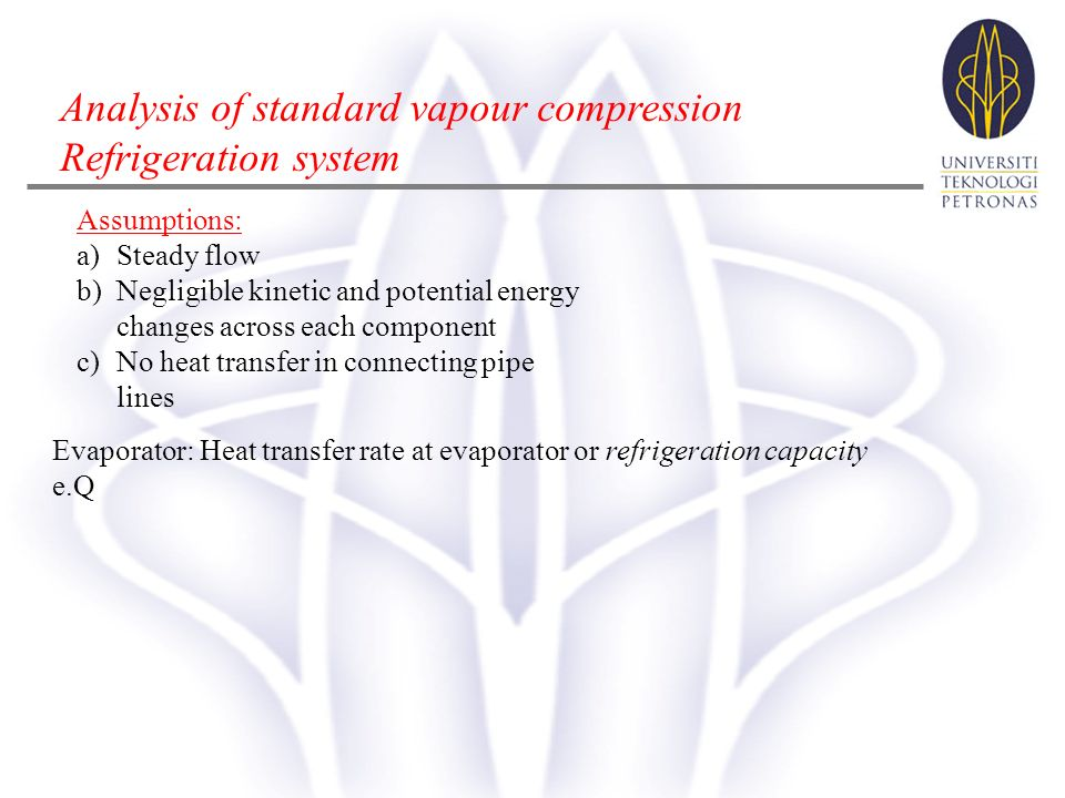 vapour compression refrigeration system essay Refrigeration experiment essay sample the laboratory session for refrigeration system was performed in order to investigate the main concepts of the vapour-compression refrigeration cycle simple refrigeration system studied in the laboratory is a prototype for a variety of engineering applications utilized in industrial, domestic and .