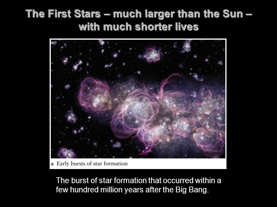 The First Stars – much larger than the Sun – with much shorter lives