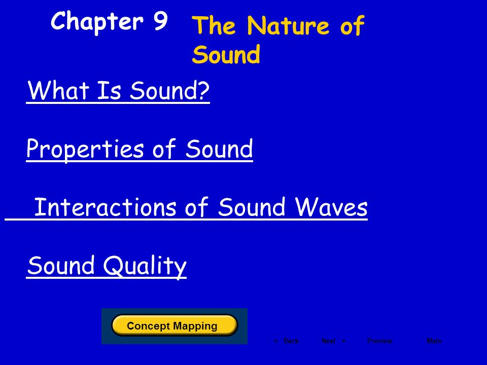 Interactions of Sound Waves Sound Quality