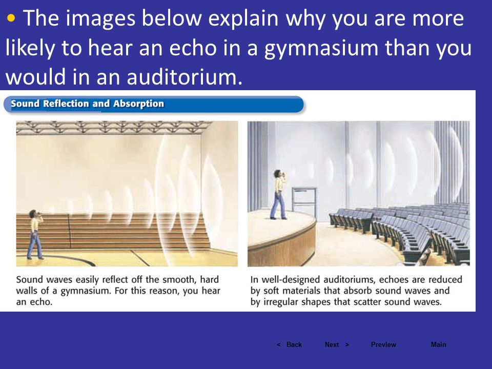 The images below explain why you are more likely to hear an echo in a gymnasium than you would in an auditorium.