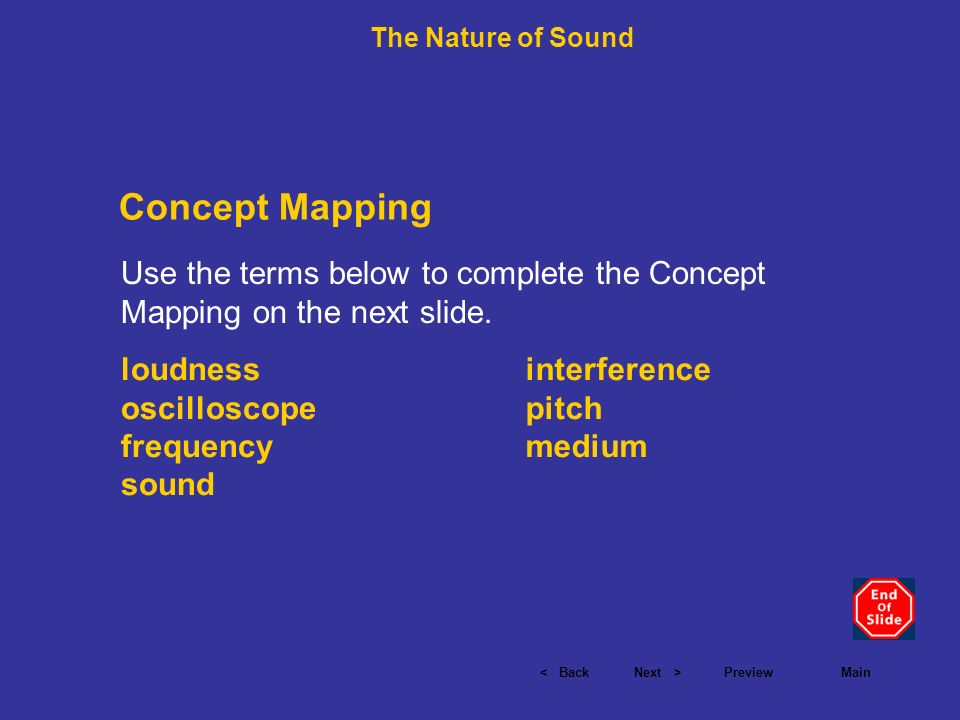 The Nature of Sound Concept Mapping. Use the terms below to complete the Concept Mapping on the next slide.