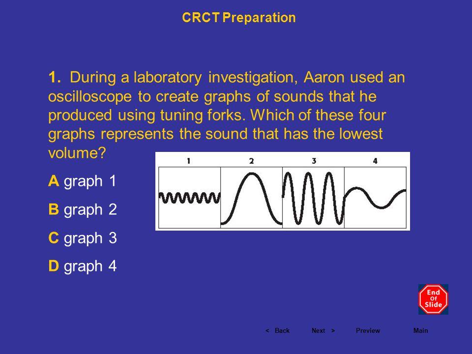 CRCT Preparation