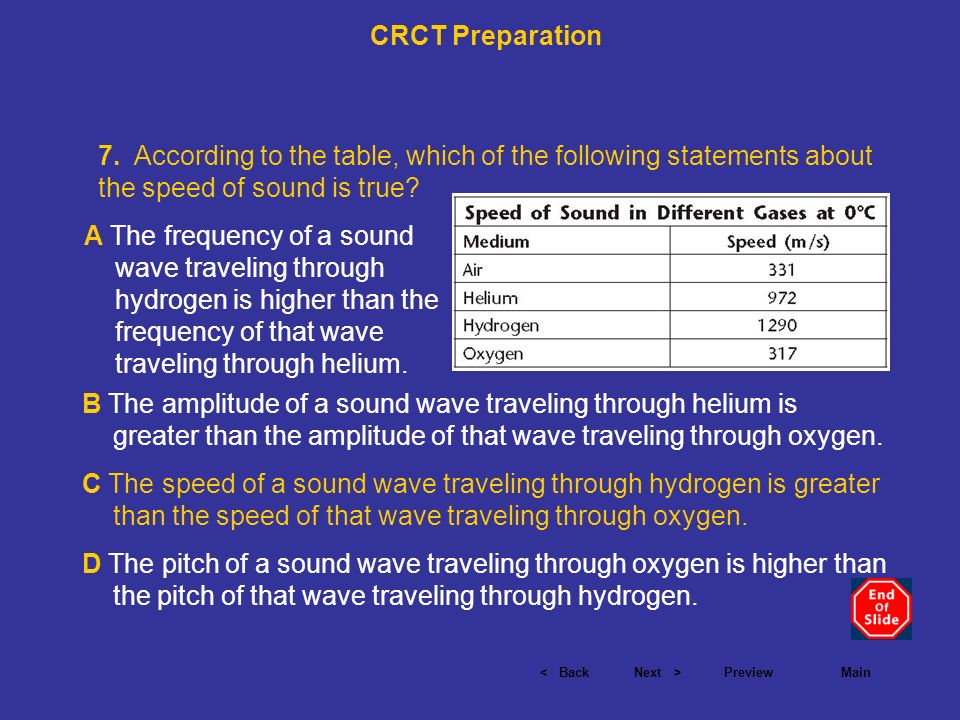 CRCT Preparation 7. According to the table, which of the following statements about the speed of sound is true