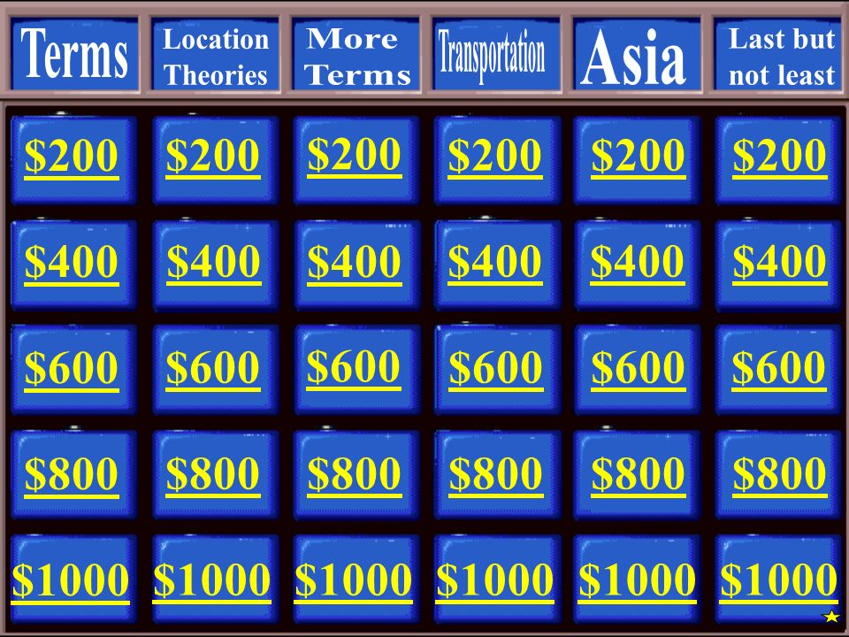 Terms Location. Theories. More. Terms. Transportation. Asia. Last but. not least. $200. $200.