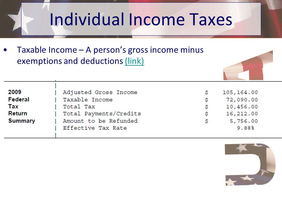 how to pay individual income tax