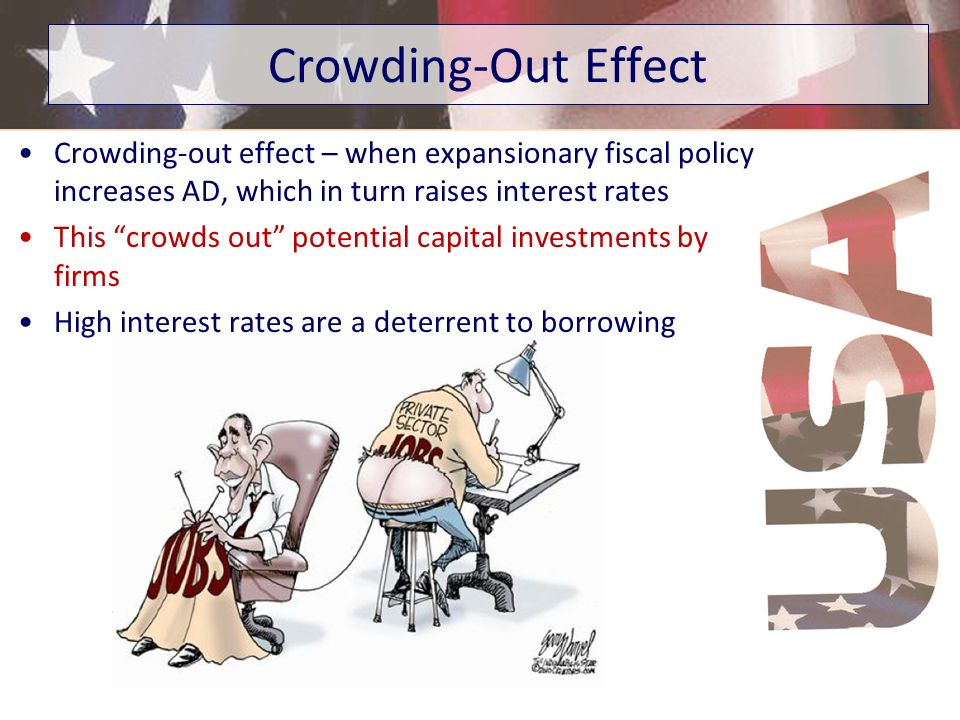 Crowding-Out Effect Crowding-out effect – when expansionary fiscal policy increases AD, which in turn raises interest rates.