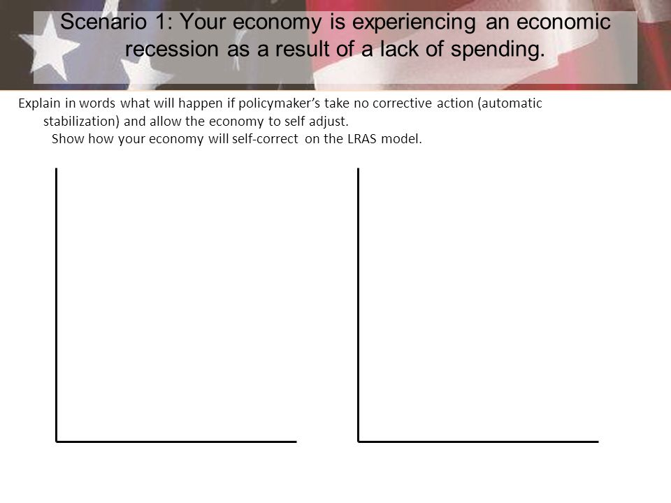 Scenario 1: Your economy is experiencing an economic recession as a result of a lack of spending.