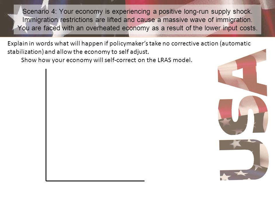 Scenario 4: Your economy is experiencing a positive long-run supply shock. Immigration restrictions are lifted and cause a massive wave of immigration. You are faced with an overheated economy as a result of the lower input costs.