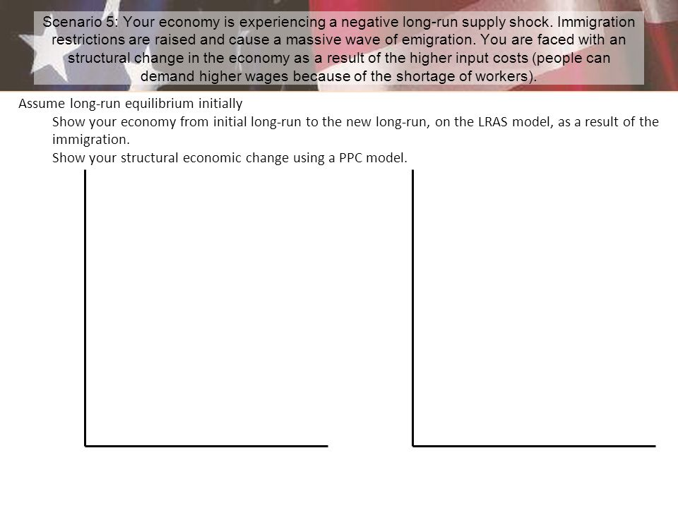 Scenario 5: Your economy is experiencing a negative long-run supply shock. Immigration restrictions are raised and cause a massive wave of emigration. You are faced with an structural change in the economy as a result of the higher input costs (people can demand higher wages because of the shortage of workers).