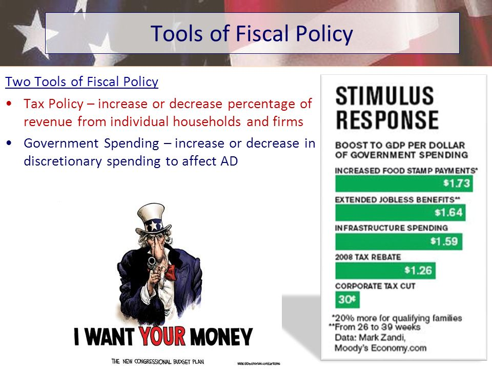 Tools of Fiscal Policy Two Tools of Fiscal Policy