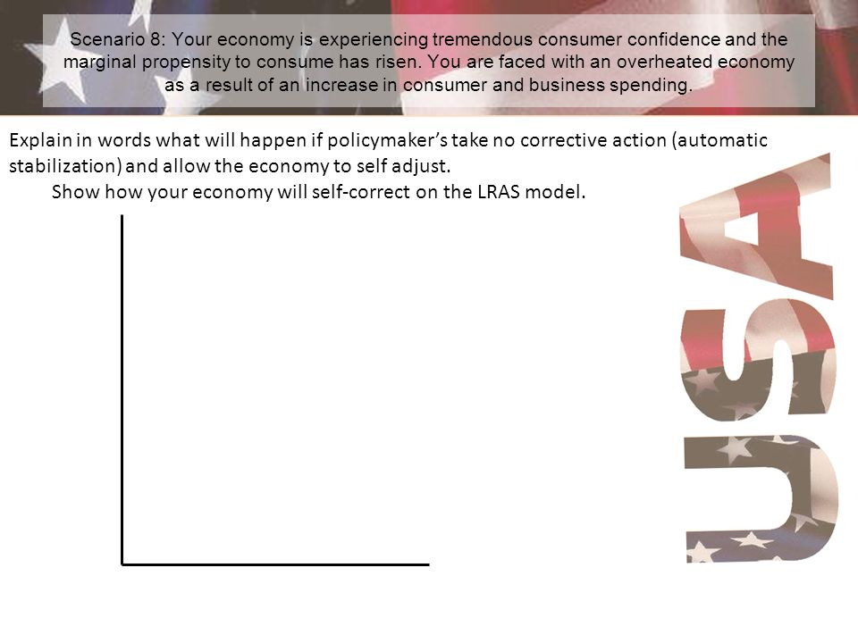 Show how your economy will self-correct on the LRAS model.