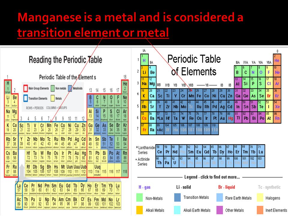 Manganese is a metal and is considered a transition element or metal