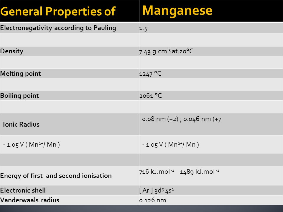 Manganese General Properties of Electronegativity according to Pauling