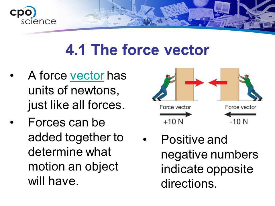4.1 The force vector A force vector has units of newtons, just like all forces.