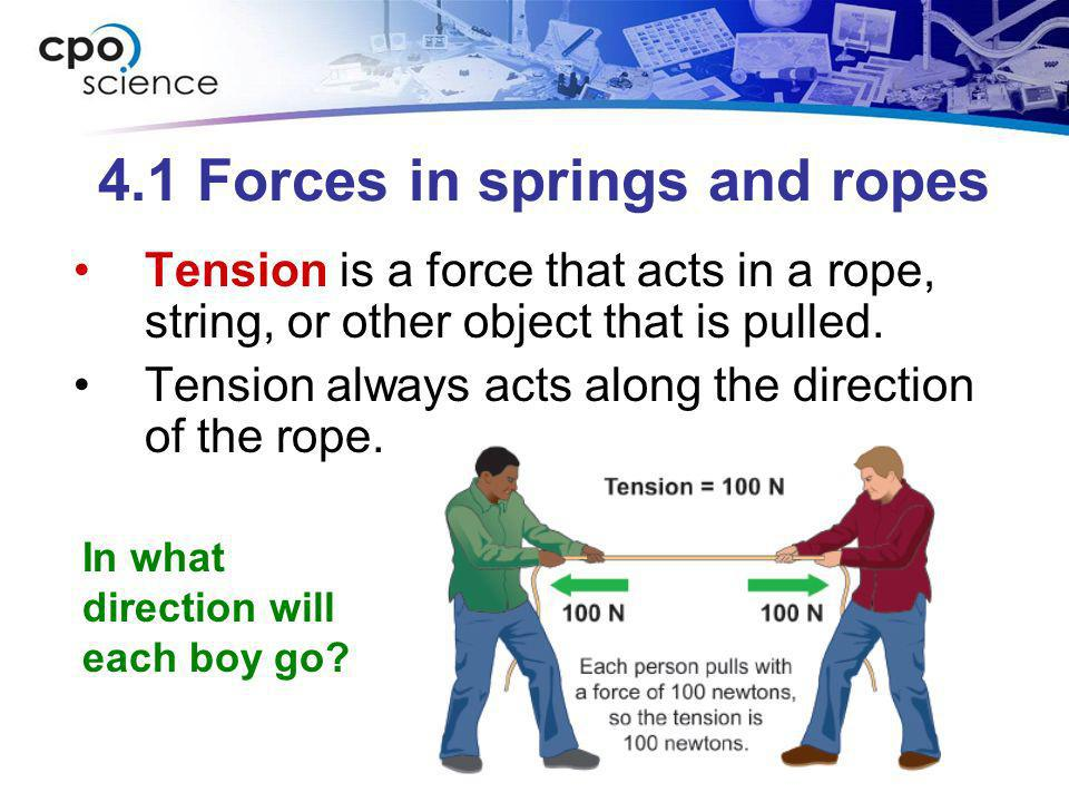 4.1 Forces in springs and ropes