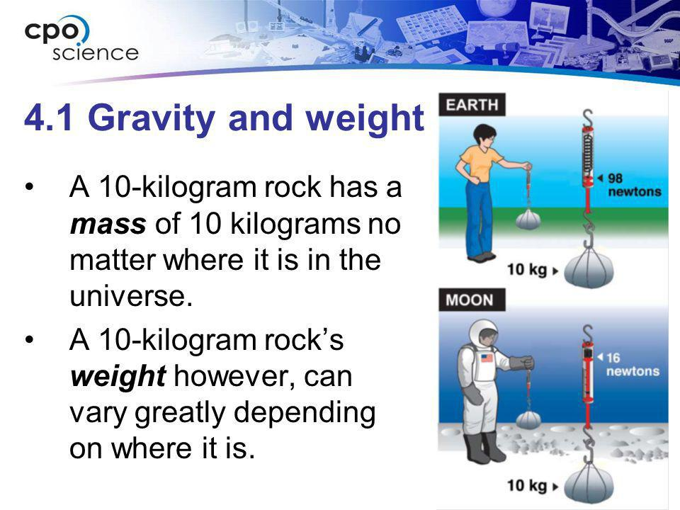 4.1 Gravity and weight A 10-kilogram rock has a mass of 10 kilograms no matter where it is in the universe.
