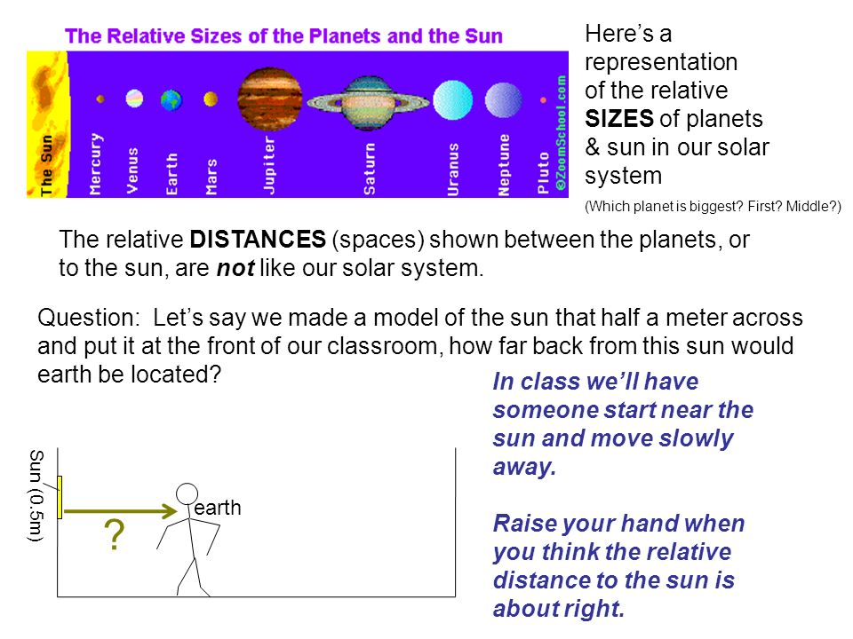 solar system relative distances in - photo #49