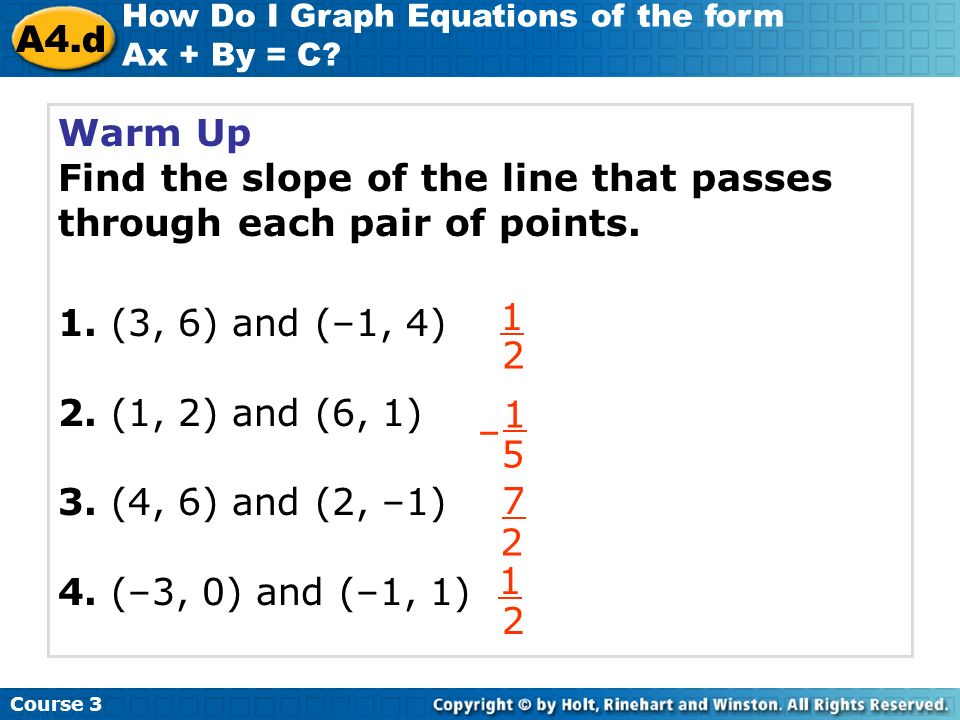 Find the slope of the line that passes through each pair of points.