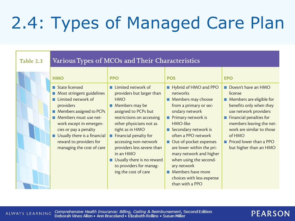 comparing two insurance companies with managed care plans Buying health insurance on your own,instead of getting a plan through an employer could be higher than they are with some managed care plans public (government.